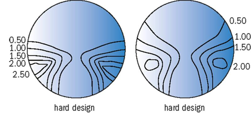 737d49ff9ef7 ... which are helpful in explaining the main design characteristics of a progressive  lens. In particular