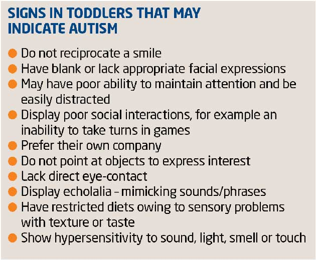 autism-signs