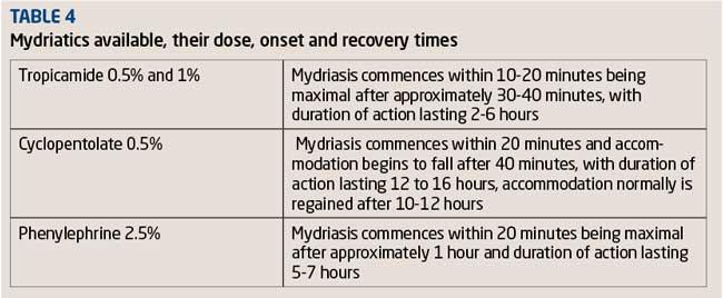 table 4 mydriatics