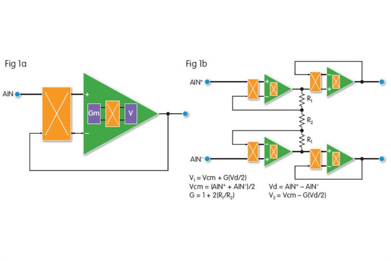 Integrated capacitive PGAs can redefine A/D converter gain
