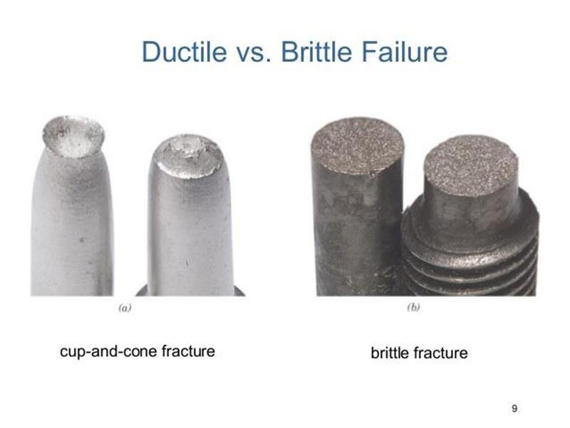brittle ductile