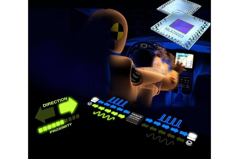 고급 광전자 공학을 사용하여 자동차 HMI 재정의