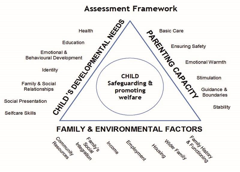 images safeguarding guidance staff assessors