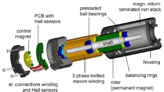 Choosing a brushed or brushless dc motor for Electric motor design software
