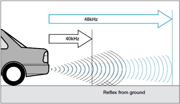 An introduction to ultrasonic sensors for vehicle parking on level sensor diagram, switch diagram, pressure sensor diagram, photoelectric sensor diagram, ir sensor diagram, oxygen sensor diagram, timer diagram, flow sensor diagram, instrumentation diagram, proximity sensor diagram, speed sensor diagram, light sensor diagram, hall effect sensor diagram, motion sensor diagram, radar sensor diagram, infrared sensor diagram, capacitive sensor diagram, magnetic sensor diagram, sound sensor diagram, microwave sensor diagram,