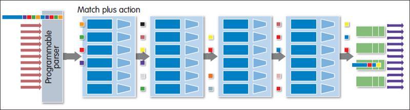 Triac and quadrac design innovations can simplify LED lighting control