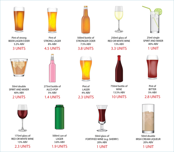 How Many Units In A Bottle Of Wine - Bottle Designs