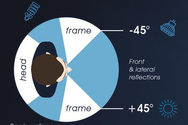 d13b5e9e14d Crizal Sapphire UV lens offers clarity - Optician