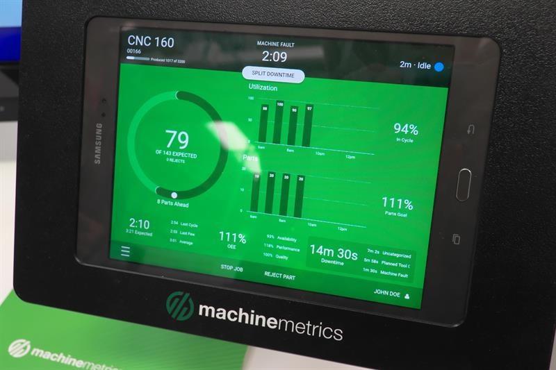 Machine Metrics panel